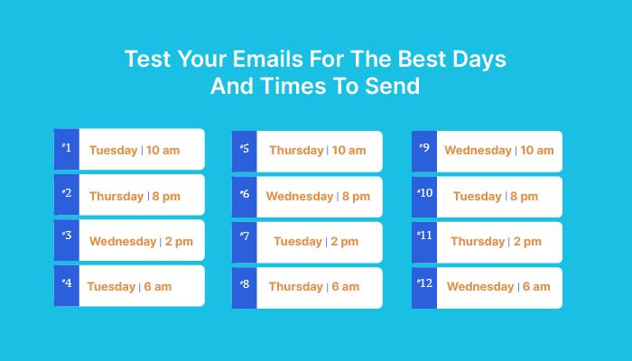 Email plan